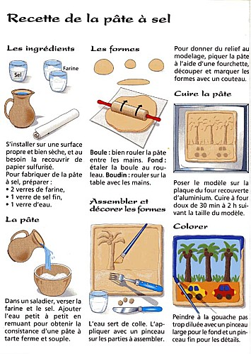 Diy petites d co de n el en p te sel lps aroma cosm to - Pate a sel recette ...